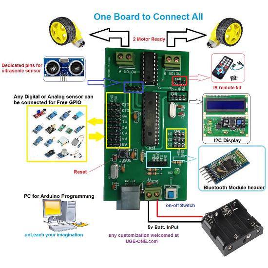 3X1 Arduino Uno Plus Sensor Shield Plus L293D Shield Three in One DIY Development Board
