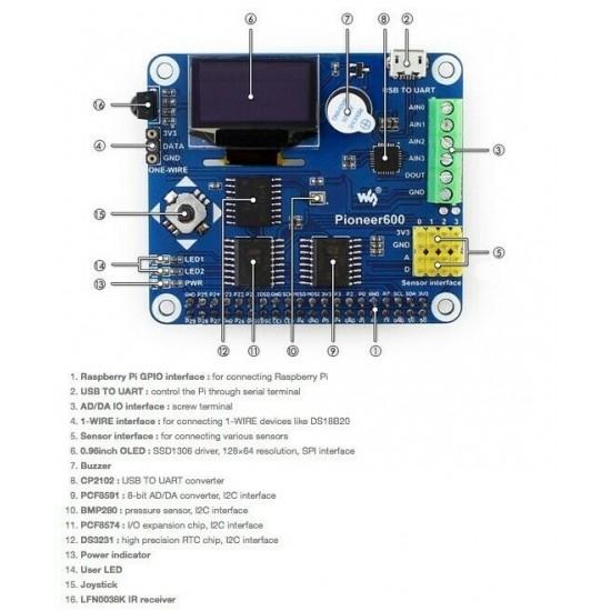 Pioneer600 Raspberry Pi OLED Expansion Board UART AD - DA IO RTC OLED IR Joystick Buzzer Pressure Sensor Integrated