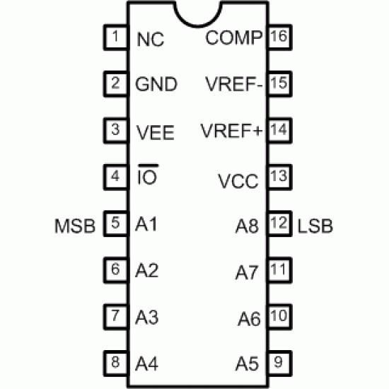 DAC0808  Digital to Analog Convertors with 8-bit in DIP package