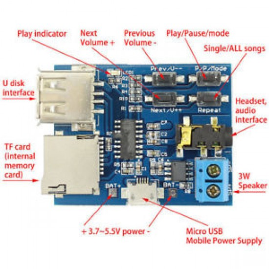 MP3 Lossless Decoder Board Support TF Card  U Disk  Amplifier Decoding audio Player