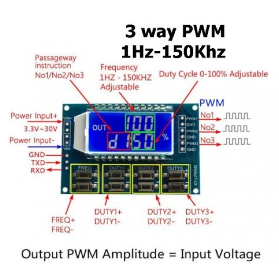 3-Channels PWM  generator XY-LPWM PWM Pulse Wave Frequency Digital Signal Generator Square Wave Duty Cycle Module