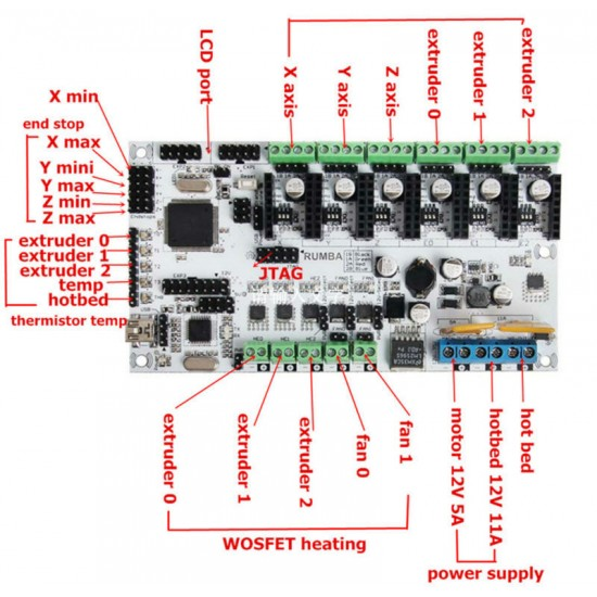 3D Printer Control Board Rumba
