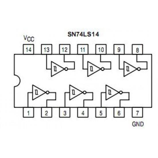 SN74HC14