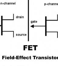 N- P- MOSFET Transistors