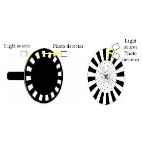Shaft Encoder Wheel